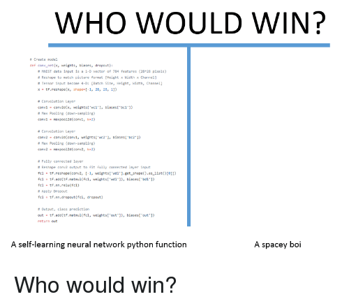 WHO WOULD WIN? # Create Model Def Conv_netx Weights Biases Dropout