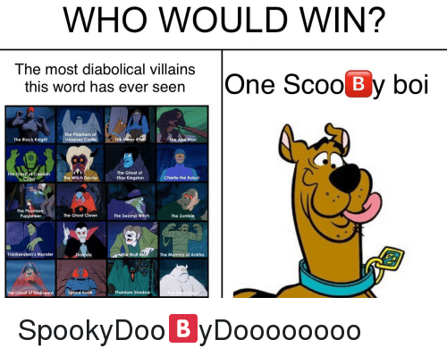 Charlie, Doctor, and Monster: WHO WOULD WIN?  The most diabolical villains  this word has ever seen [One Scoo B V bo  The Black Knighteher  The Phantom o  Vásquez Cas  Man  The Ghost of  Elias Kingston  The Ghost of Captain  Witch Doctor  Charlie the Robot  The Phan  Puppeteer  The Ghost Clown  The Swamp Witch  The Zombie  Frankenstein's Monster  The Mummy of Ankha  Ghost of Redbeard Space KookPhantom Shadow