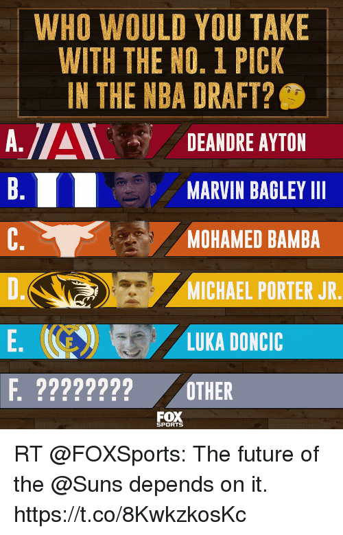 Future, Memes, and Nba: WHO WOULD YOU TAKE  WITH THE NO. 1 PICK  IN THE NBA DRAFT?  A.ADEANDRE AYTON  0  MARVIN BAGLEY III  MOHAMED BAMBA  MICHAEL PORTER JR.  LUKA DONCIC  F, ???????? OTHER  FOX  SPORTS RT @FOXSports: The future of the @Suns depends on it. https://t.co/8KwkzkosKc