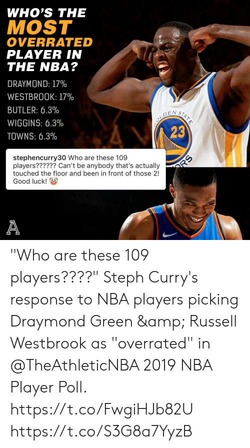 "Draymond Green, Memes, and Nba: WHO'S THE  MOST  OVERRATED  PLAYER IN  THE NBA?  DRAYMOND: 17%  WESTBROOK: 17%  BUTLER: 6.3%  WIGGINS: 6.3%  TOWNS: 6.3%  EN ST  23  stephencurry30 Who are these 109  players?????? Can't be anybody that's actuallyA  touched the floor and been in front of those 2!  Good luck! ""Who are these 109 players????""   Steph Curry's response to NBA players picking Draymond Green & Russell Westbrook as ""overrated"" in @TheAthleticNBA 2019 NBA Player Poll.   https://t.co/FwgiHJb82U https://t.co/S3G8a7YyzB"