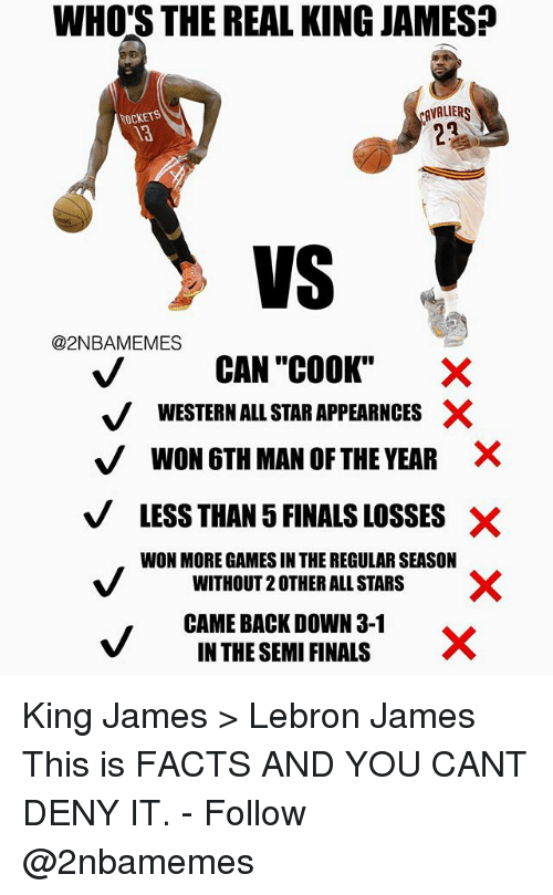 """All Star, Facts, and Finals: WHO'S THE REAL KING JAMES?  AVALIR  ROCKETS  13  VS V  @2NBAMEMES  CAN """"COOK""""  V WESTERN ALL STAR APPEARNCES X  VWON 6TH MAN OF THE YEAR ×  VLESS THAN 5 FINALS LOSSES X  WON MORE GAMES IN THE REGULAR SEASON  WITHOUT 2 OTHER ALL STARS  CAME BACK DOWN 3-1  IN THE SEMI FINALS King James > Lebron James This is FACTS AND YOU CANT DENY IT. - Follow @2nbamemes"""