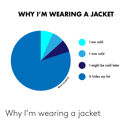 Why, Jacket, and Wearing: Why I'm wearing a jacket