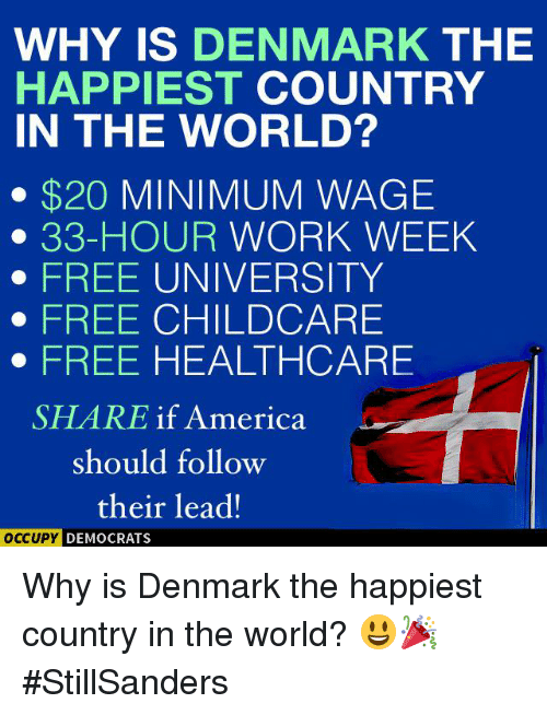 Memes, Denmark, and Minimum Wage: WHY IS  DENMARK THE  HAPPIEST  COUNTRY  IN THE WORLD?  $20  MINIMUM WAGE  33-HOUR WORK WEEK  FREE UNIVERSITY  FREE CHILDCARE  FREE HEALTHCARE  SHARE if America  should follow  their lead!  OCCUPY DEMOCRATS Why is Denmark the happiest country in the world? 😃🎉  #StillSanders