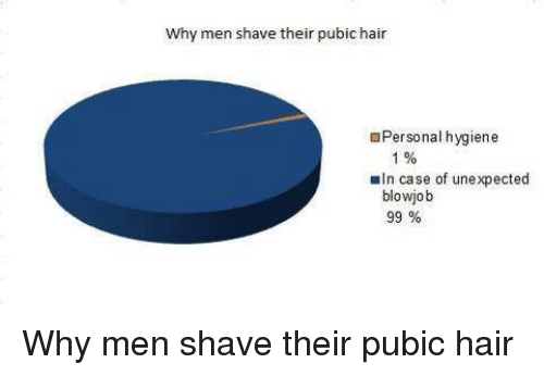 Should a guy shave pubic area