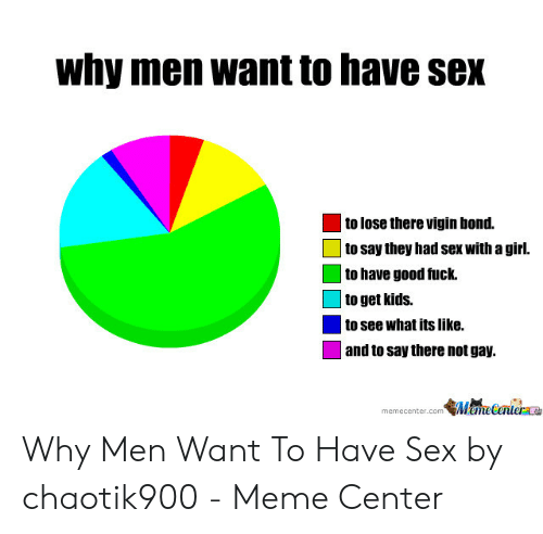 Why do men want to have sex