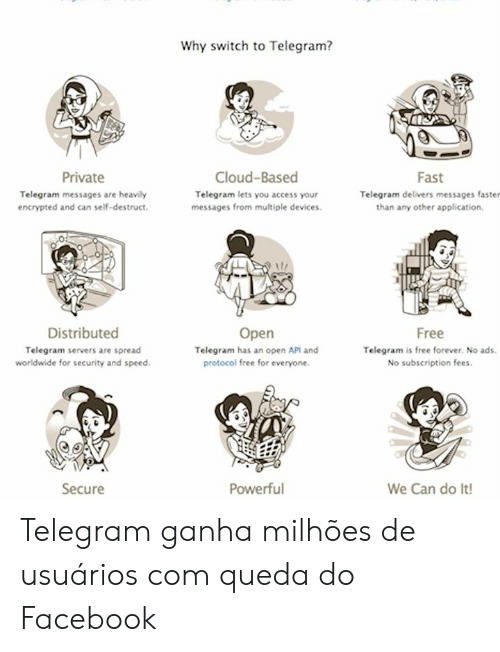 Why Switch to Telegram? Private Telegram Messages Are