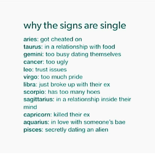 Busy relationship signs too for a 8 Signs
