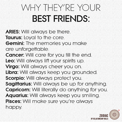 Friends, Aquarius, and Aries: WHY THEY'RE YOUR  BEST FRIENDS  ARIES: Will always be there  Taurus: Loyal to the core.  Gemini  The memories you make  are unforgettable  Cancer: Will care for you till the end.  Leo: Will always lift your spirits up.  Virgo: Will always cheer you on  Libra: Will always keep you grounded.  Scorpio: Will always protect you.  Sagittarius: Will always be up for anything  Capricorn: Will literally do anything for you.  Aquarius: Will always keep you smiling.  Pisces: Will make sure you're always  happy.  ZODIAC  BY RELATIONSHIP RULES