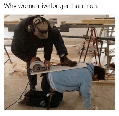 why do women live longer than men Humans have made great strides in increasing their longevity the past two centuries, but the gap in lifespan between men and women remains about the same.