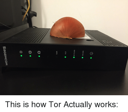 WiFi 5G WiFi 24G ETH WPS SaGeMCOM This Is How Tor Actually