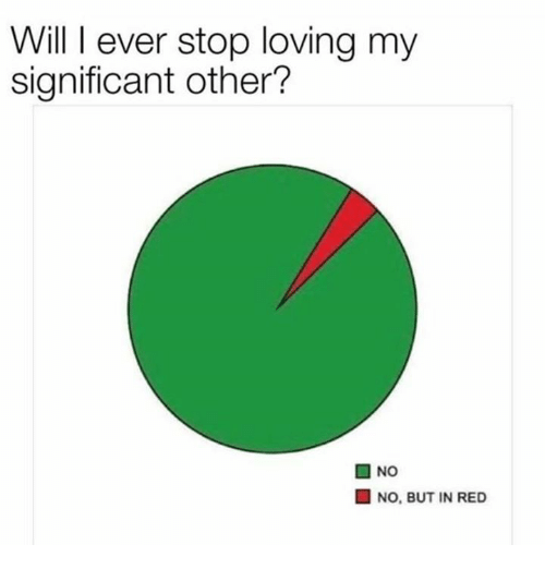 Red, Will, and Stop: Will ever stop loving my  significant other?  NO  NO. BUT IN RED