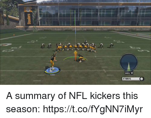Nfl, Sports, and Wind: WIND  4MPH  SCOBEE  47 YARD FG A summary of NFL kickers this season: https://t.co/fYgNN7iMyr