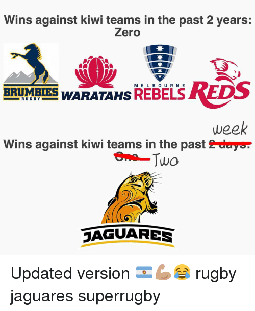 Zero, Rugby, and Kiwi: Wins against kiwi teams in the past 2 years:  Zero  BRUMBES WARATAHS REBELS  RUG BY-  week  Wins against kiwi teams in the past euuy  AGUARES Updated version 🇦🇷💪🏽😂 rugby jaguares superrugby