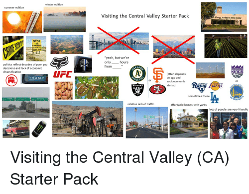 Winter Edition Summer Edition Visiting the Central Valley Starter