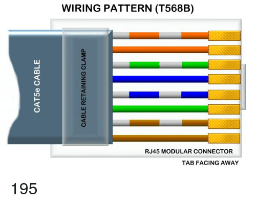 Wiring Pattern T568b Rj45 Modular Connector Tab Facing