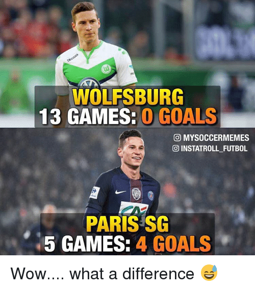 Memes, Wolfsburg, and 🤖: WOLFSBURG  13 GAMES.  O GOALS  CO MYSOCCERMEMES  INSTATROLL FUTBOL  PARIS SG  5 GAMES:  4 GOALS Wow.... what a difference 😅