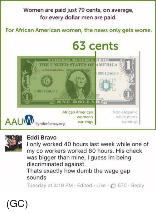 America, Dumb, and Memes: Women are paid just 79 cents, on average,  for every dollar men are paid.  For African American women, the news only gets worse.  63 cents  THE UNITED STATES OF AMERICA  00012460 F  G 00012460 F  African American  womens  Non-Hispanic  white men's  AAUhghtforfairpay orgearnings  earrings  Eddi Bravo  I only worked 40 hours last week while one of  my co workers worked 60 hours. His check  was bigger than mine, I guess im being  discriminated against.  Thats exactly how dumb the wage gap  sounds  Tuesday at 4:19 PM-Edited-Like-山670 . Reply (GC)