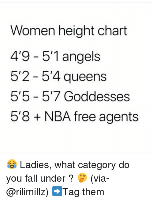 Fall, Memes, and Nba: Women height chart  4'9 -5'1 angels  5'2 - 5'4 queens  5'5 - 5'7 Goddesses  5'8 + NBA free agents 😂 Ladies, what category do you fall under ? 🤔 (via- @rilimillz) ➡Tag them