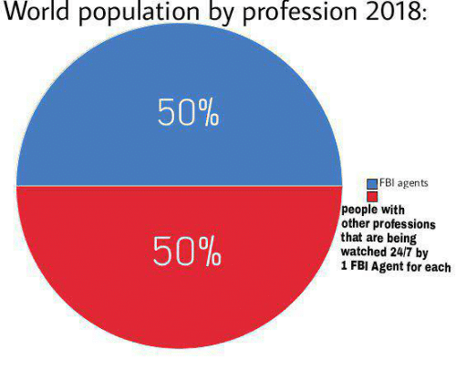 world population by profession 2018 50 fbl agents people with other