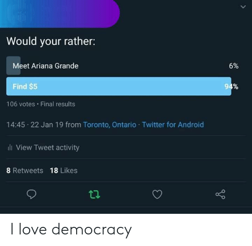 Android, Ariana Grande, and Love: Would your rather:  Meet Ariana Grande  6%  94%  Find $5  106 votes Final results  14:45 22 Jan 19 from Toronto, Ontario Twitter for Android  i View Tweet activity  8 Retweets  18 Likes  ta I love democracy
