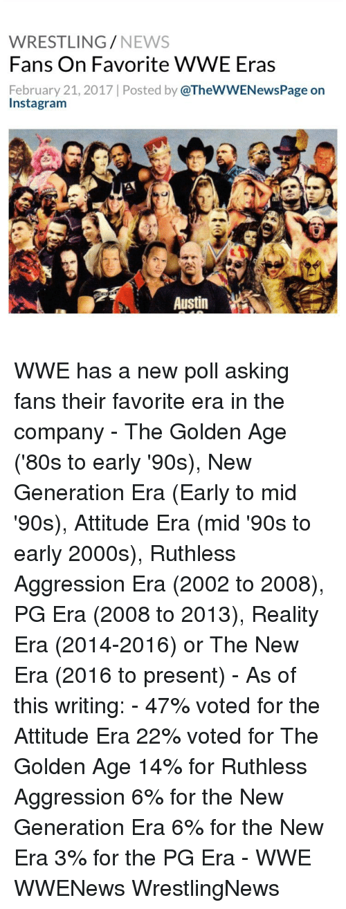 80s, Memes, and Ruthless: WRESTLING  NEWS  Fans On Favorite WWE Eras  February 21, 2017 l Posted by  @TheWWENewsPage on  Insta gram  Austin WWE has a new poll asking fans their favorite era in the company - The Golden Age ('80s to early '90s), New Generation Era (Early to mid '90s), Attitude Era (mid '90s to early 2000s), Ruthless Aggression Era (2002 to 2008), PG Era (2008 to 2013), Reality Era (2014-2016) or The New Era (2016 to present) - As of this writing: - 47% voted for the Attitude Era 22% voted for The Golden Age 14% for Ruthless Aggression 6% for the New Generation Era 6% for the New Era 3% for the PG Era - WWE WWENews WrestlingNews