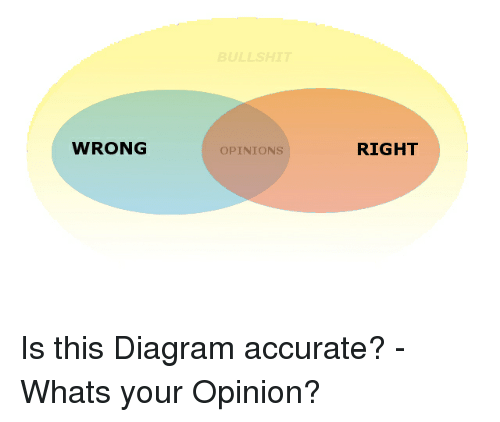wrong opinions right is this diagram accurate whats your opinion rh me me Your Opinion Quotes Your Opinion Doesn't Matter