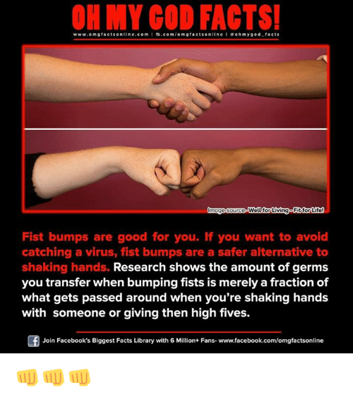Memes, 🤖, and Virus: www.omg facts online.com I fb.com  m g facts online I a oh y god facts  Innoge source Wellfor Livingo Fit for Life!  Fist bumps are good for you. If you want to avoid  catching a virus, fist bumps are a safer alternative to  shaking hands. Research shows the amount of germs  you transfer when bumping fists is merely a fraction of  what gets passed around when you're shaking hands  with someone or giving then high fives.  Join Facebook's Biggest Facts Library with 6 Million+ Fans- www.facebook.com/omgfactsonline 👊👊👊