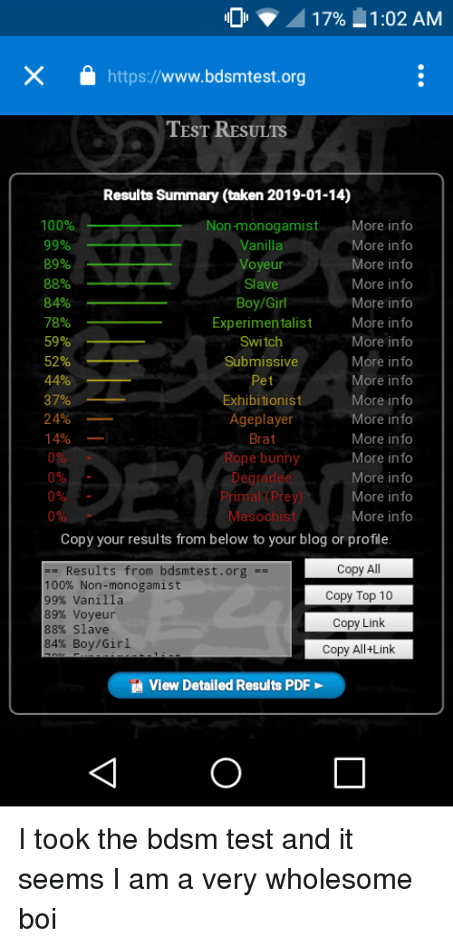 Anaconda, Taken, and Blog: X https://www.bdsmtest.org  TEST RESULTS  Results Summary (taken 2019-01-14)  100%  99%  89%  88%  84%  70%  59%  52% -  44%--  37%  24%-  14%  0%  0%  0%  0% -  Non-monogamistMore info  More in fo  More info  More info  More info  More info  More info  More info  More info  More info  More in fo  More info  More info  More info  More info  More info  Vanilla  oyeur  Slave  Boy/Girl  Experimentalist  Switch  Submissive  Pet  Exhibitionist  Ageplayer  Brat  Rope bunny  Degradee  Primal (Prey)  Masochist  DEM  Copy your results from below to your blog or profile  Results from bdsmtest.org  100% Non-monogamist  99% Vanilla  89% Voyeur  88% slave  84% Boy/Girl  Copy All  Copy Top 10  Copy Link  Copy All+Link  İİ View Detailed Results PDF