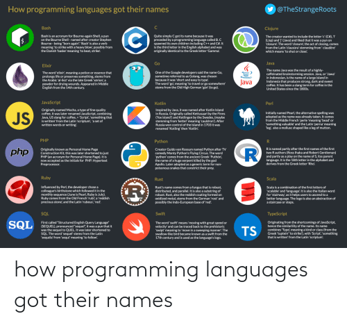 "Children, God, and Google: y @TheStrangeRoots  How programming languages got their names  Bash  Clojure  The creator wanted to include the letter 'c' (C#), 'I  (Lisp) and 'j' (Java) and liked that it was a pun on  'closure! The word 'closure, the act of closing, comes  from the Latin 'clausūra' stemming from' clauděre'  which means 'to shut or close!  Bash is an acronym for Bourne-again Shell, a pun  on the Bourne Shell - named after creator Stephen  Bourne - being ""born again"". 'Bash' is also a verb  meaning 'to strike with a heavy blow', possibly from  the Danish 'baske' meaning 'to beat, strike!  Quite simply C got its name because it was  preceded by a programming language called B.C  spawned its own children including C++ and C#.It  is the third letter in the English alphabet and was  originally identical to the Greek letter 'Gamma',  Java  Go  Elixir  The name Java was the result of a highly-  caffeinated brainstorming session. Java, or 'Jawa'  in Indonesian, is the name of a large island in  Indonesia that produces strong, dark and sweet  coffee. It has been a slang term for coffee in the  United States since the 1800s.  One of the Google developers said the name Go,  sometime referred to as Golang, was chosen  because it was 'short and easy to type'  The word 'go, meaning 'to travel or go somewhere'  stems from the Old High German 'gan' (to go).  The word 'elixir', meaning a potion or essence that  prolongs life or preserves something, stems from  the Arabic 'al-ikst' via the late Greek 'xerion', a  powder for drying wounds. Appeared in Middle  English from the 14th century.  Java  JavaScript  Kotlin  Perl  Originally named Mocha, a type of fine quality  coffee, it was later renamed JavaScript, combining  Java, US slang for coffee, + 'Script, 'something that  is written' from the Latin 'scriptum, 'a set of  written words or writing.  Inspired by Java, it was named after Kotlin Island  in Russia. Originally called Kettusaari by the Finns  ('fox island') and Ketlingen by the Swedes, (maybe  stemming from 'kettel' meaning 'cauldron'). After  Russia won control of the island in 1703 it was  Initially named Pearl, the alternative spelling was  adopted as the name was already taken. It comes  from the Middle French 'perle 'meaning 'bead' or  'something valuable' and the Latin 'perna' meaning  'leg, also a mollusc shaped like a leg of mutton.  JS  renamed 'Kotling' then 'Kotlin.  PHP  Python  Ris named partly after the first names of the first  two R authors (Ross Ihaka and Robert Gentleman)  and partly as a play on the name of S, itss parent  langauge. It is the 18th letter in the alphabet and  derives from the Greek letter 'Rho'  php  Originally known as Personal Home Page  Construction Kit, this was later shortened to just  PHP (an acronym for Personal Home Page). It is  now accepted as the initials for PHP: Hypertext  Preprocessor.  Creator Guido van Rossum named Python after TV  comedy Monty Python's Flying Circus. The word  'python' comes from the ancient Greek 'Puthón,  the name of a huge serpent killed by the god  Apollo. Later adopted as a generic term for non-  poisonous snakes that constrict their prey.  Ruby  Scala  Rust  Influenced by Perl, the developer chose a  colleague's birthstone which followed it in the  monthly sequence (June is Pearl, Ruby is July).  Ruby comes from the Old French 'rubi', a 'reddish  precious stone', and the Latin 'rubeus, 'red'.  Rust's name comes from a fungus that is robust,  distributed, and parallel. It is also a substring of  robust. Rust, also the reddish coating formed on  oxidized metal, stems from the German 'rost' and  possibly the Indo-European base of 'red.  Scala is a combination of the first letters of  'scalable' and 'language! It is also the Italian word  for 'stairway', as it helps users to ascend to a  better language. The logo is also an abstraction of  a staircase or steps.  SQL  Swift  TypeScript  SQL  Originating from the shortcomings of JavaScript,  hence the similarility of the name. Its name  combines 'Type', meaning a kind or class (from the  Greek 'tuptein' 'to strike'), with 'Script, 'something  that is written' from the Latin 'scriptum'.  First called ""Structured English Query Language""  (SEQUEL), pronounced ""sequel"", it was a pun that it  was the sequel to QUEL. It was later shortened to  SQL. The word 'sequel' stems from the Latin  'sequela' from 'sequr' meaning 'to follow.  The word 'swift' means 'moving with great speed or  velocity' and can be traced back to the prehistoric  'swipt' meaning to 'move in a sweeping manner'. The  swallow-like bird became known as a swift from the  17th century and is used as the language's logo.  TS how programming languages got their names"