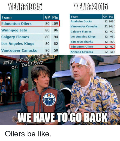 Funny Oilers Memes of 2017 on me.me | Anthem