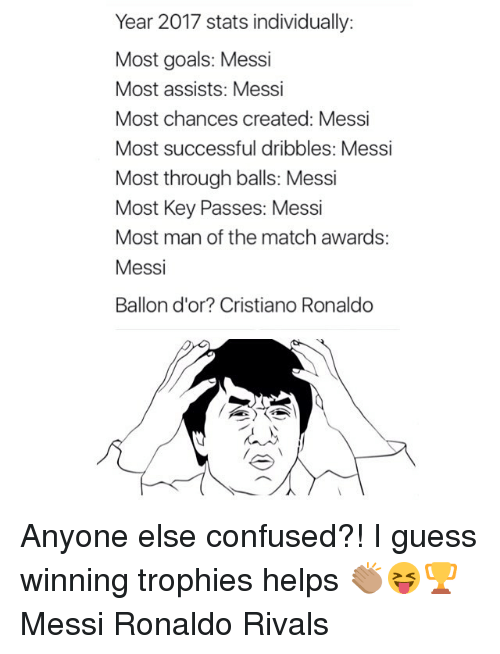 Confused, Cristiano Ronaldo, and Goals: Year 2017 stats individually:  Most goals: Messi  Most assists: Messi  Most chances created: Messi  Most successful dribbles: Messi  Most through balls: Messi  Most Key Passes: Messi  Most man of the match awards  Messi  Ballon d'or? Cristiano Ronaldo Anyone else confused?! I guess winning trophies helps 👏🏽😝🏆 Messi Ronaldo Rivals