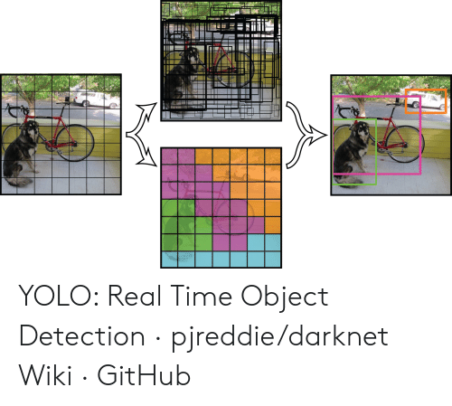 Vehicle Detection Using Yolo Github
