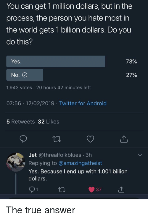 Android, True, and Twitter: You can get 1 million dollars, but in the  process, the person you hate most in  the world gets 1 billion dollars. Do you  do this?  Yes  72%  No.  27%  1,943 votes 20 hours 42 minutes left  07:56 12/02/2019 Twitter for Android  5 Retweets 32 Likes  Jet @threalfolkblues 3h  Replying to @amazingatheist  Yes. Because I end up with 1.001 billion  dollars.  371