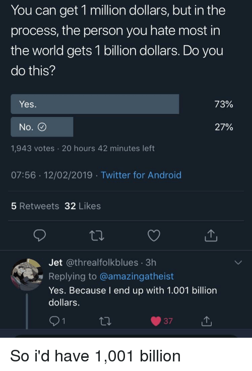 Android, Twitter, and World: You can get 1 million dollars, but in the  process, the person you hate most in  the world gets 1 billion dollars. Do you  do this?  Yes  72%  No.  27%  1,943 votes 20 hours 42 minutes left  07:56 12/02/2019 Twitter for Android  5 Retweets 32 Likes  Jet @threalfolkblues 3h  Replying to @amazingatheist  Yes. Because I end up with 1.001 billion  dollars.  371
