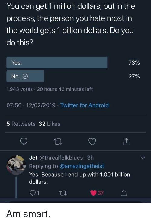 Android, Twitter, and World: You can get 1 million dollars, but in the  process, the person you hate most in  the world gets 1 billion dollars. Do you  do this?  Yes.  72%  No.  27%  1,943 votes 20 hours 42 minutes left  07:56 12/02/2019 Twitter for Android  5 Retweets 32 Likes  Jet @threalfolkblues 3h  Replying to @amazingatheist  Yes. Because I end up with 1.001 billion  dollars.  9  37L