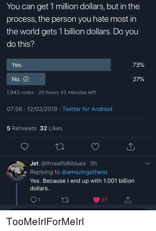 Android, Twitter, and World: You can get 1 million dollars, but in the  process, the person you hate most in  the world gets 1 billion dollars. Do you  do this?  Yes  73%  No.  27%  1,943 votes 20 hours 42 minutes left  07:56 12/02/2019 Twitter for Android  5 Retweets 32 Likes  Jet @threalfolkblues 3h  Replying to @amazingatheist  Yes. Because I end up with 1.001 billion  dollars.  9  37L