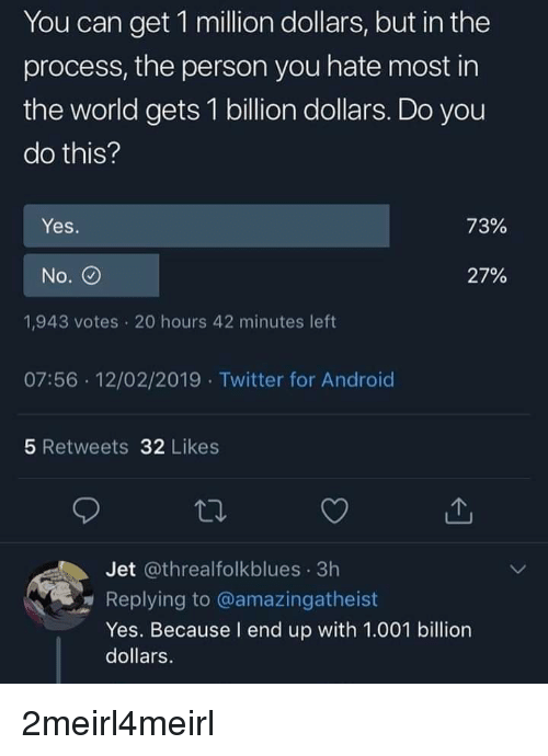 Android, Twitter, and World: You can get 1 million dollars, but in the  process, the person you hate most in  the world gets 1 billion dollars. Do you  do this?  Yes.  72%  No. O  27%  1,943 votes 20 hours 42 minutes left  07:56 12/02/2019 Twitter for Android  5 Retweets 32 Likes  Jet @threalfolkblues 3h  Replying to @amazingatheist  Yes. Because I end up with 1.001 billion  dollars