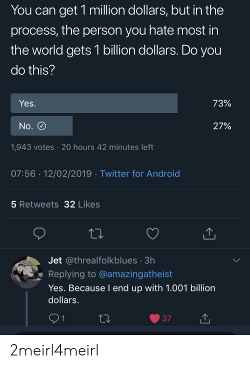 Android, Twitter, and World: You can get 1 million dollars, but in the  process, the person you hate most in  the world gets 1 billion dollars. Do you  do this?  Yes  72%  No.  27%  1,943 votes 20 hours 42 minutes left  07:56 12/02/2019 Twitter for Android  5 Retweets 32 Likes  Jet @threalfolkblues 3h  Replying to @amazingatheist  Yes. Because I end up with 1.001 billion  dollars.  371 2meirl4meirl