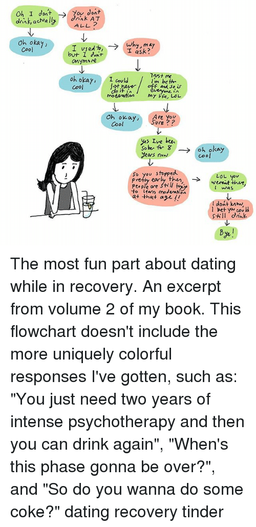 Dating while in recovery