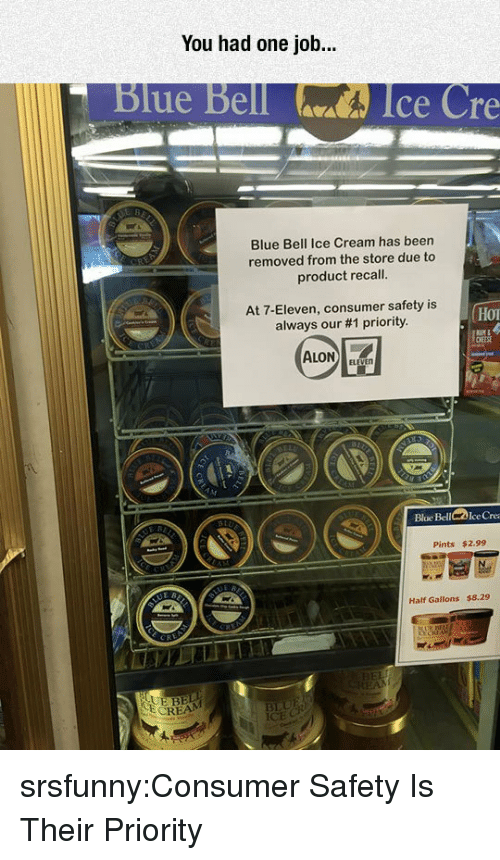 7-Eleven, Tumblr, and Blog: You had one job...  Blue Bell  Ice Cre  Blue Bell Ice Cream has been  removed from the store due to  product recall.  At 7-Eleven, consumer safety is  always our #1 priority.  Hor  Bloe BellIce Cre  Pints $2.99  Half Gallons $8.29  RE  BEL srsfunny:Consumer Safety Is Their Priority