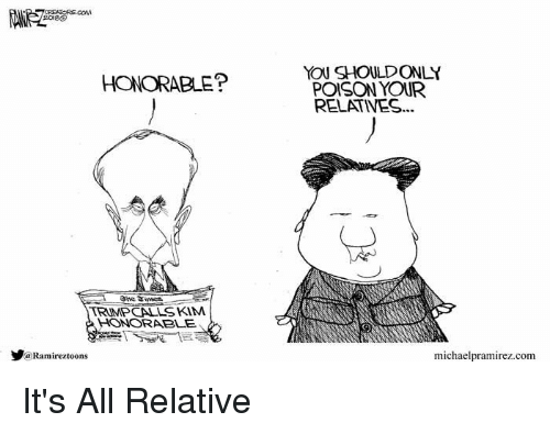 Its All Relative