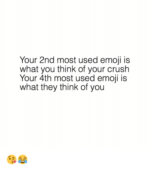 Your 2nd Most Used Emoji Is What You Think of Your Crush Your 4th
