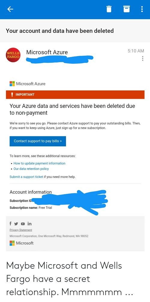 Your Account and Data Have Been Deleted 510 AM Microsoft Azure WELLS
