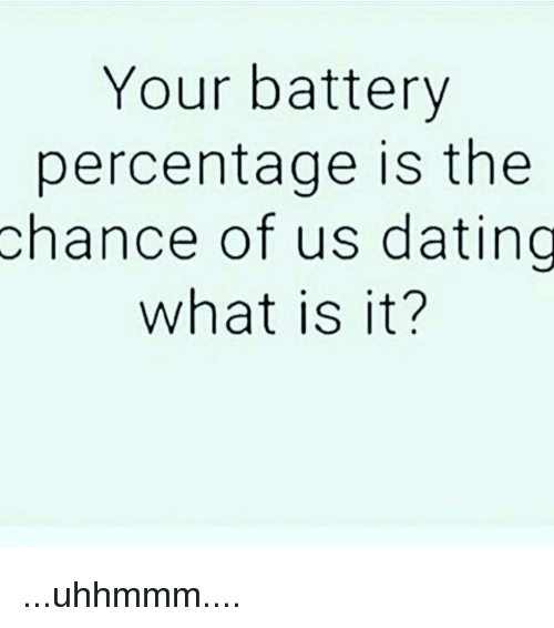 Chance of dating