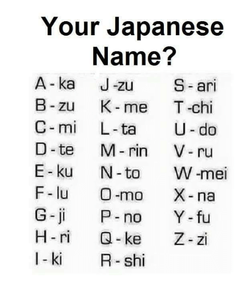 ✅ 25+ Best Memes About Japanese Names | Japanese Names Memes