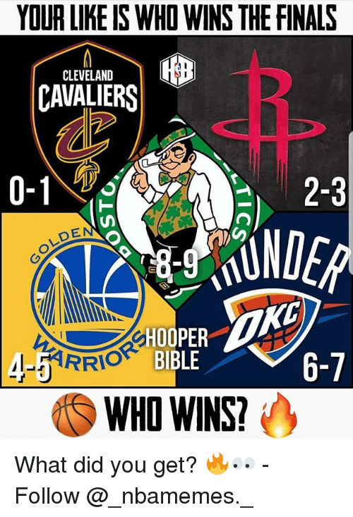 Cleveland Cavaliers, Finals, and Memes: YOUR LIKE IS WHO WINS THE FINALS  CLEVELAND  CAVALIERS  -9  HOOPER  BIBLE  6-7  WHO WINS? What did you get? 🔥👀 - Follow @_nbamemes._