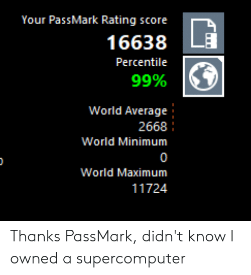 World, Score, and Percentile: Your PassMark Rating score  16638  Percentile  99%  World Average  2668  World Minimum  0  World Maximum  11724 Thanks PassMark, didn't know I owned a supercomputer