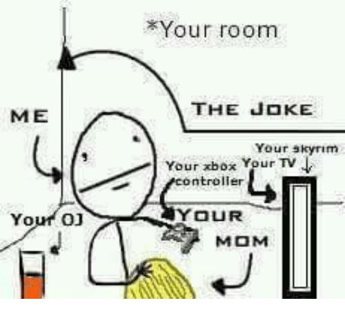 Your Room THE JOKE ME Your Skyrim Your Xbox Your TV Ntroller