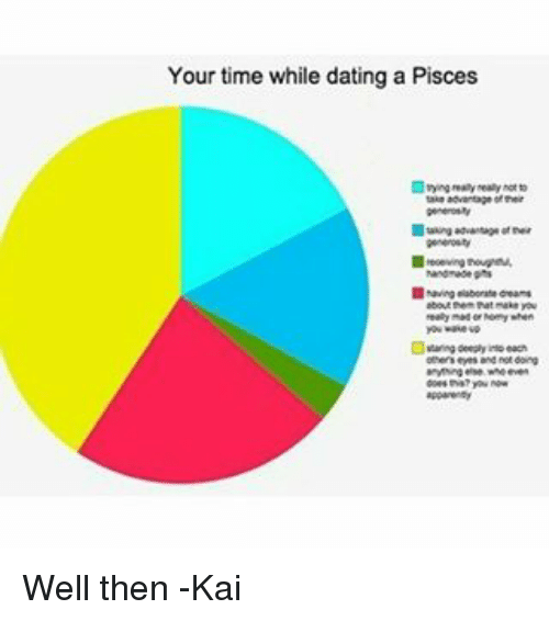 Taking your time while dating
