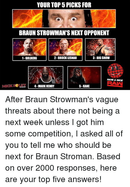 Memes, Big Show, and Brock: YOUR TOP PICKS FOR  BRAUN STROWMAN'S NEXTOPPONENT  2-BROCK LESNAR  3-BIG SHOW  1-GOLBERG  HAVE A NICE  5-KANE  4-MARK HENRY After Braun Strowman's vague threats about there not being a next week unless I got him some competition, I asked all of you to tell me who should be next for Braun Stroman. Based on over 2000 responses, here are your top five answers!